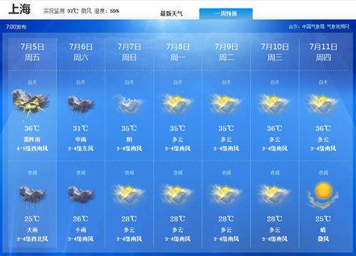 上海天预报�z*_请问明天上海闵行区天-上海市明天天预报