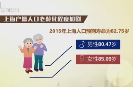 杭州老年公寓_杭州老年人口比例