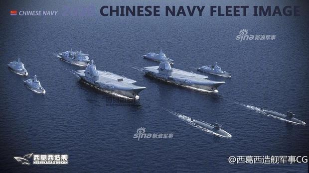 堪称战斗亚洲最强,中国海军双航母编队展望