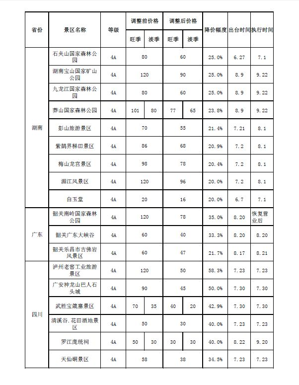 国务院发布中秋国庆放假通知 还有四个重要日子