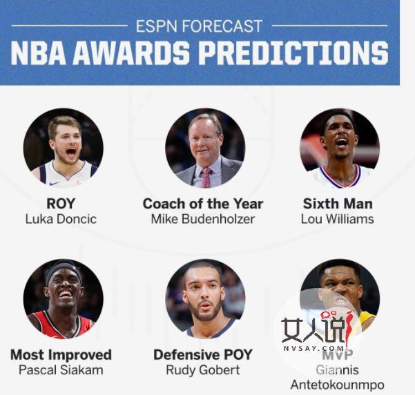 ESPN预测六大奖项会被打脸吗?