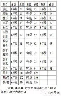 http://www.rhwub.club/guojidongtai/1205628.html