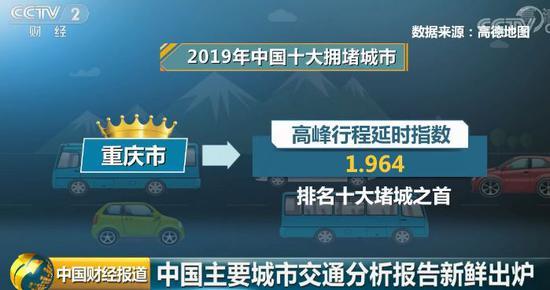 中國堵城排行榜出爐看看你家那里交通狀況如何?