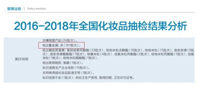 用了美白套餐,进了ICU!肾内科医生:最怕你用美白产品——上海热线新闻频道