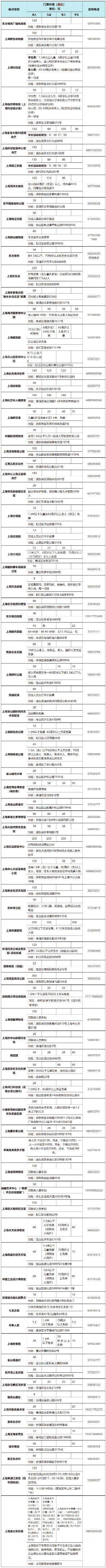 """""""乐游上海 """"微信公号 图"""