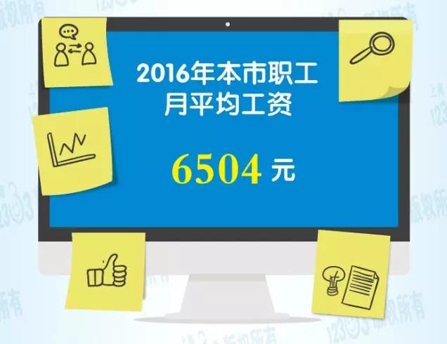 2016上海职工平均工资6504元/月 这四大影响不得不看