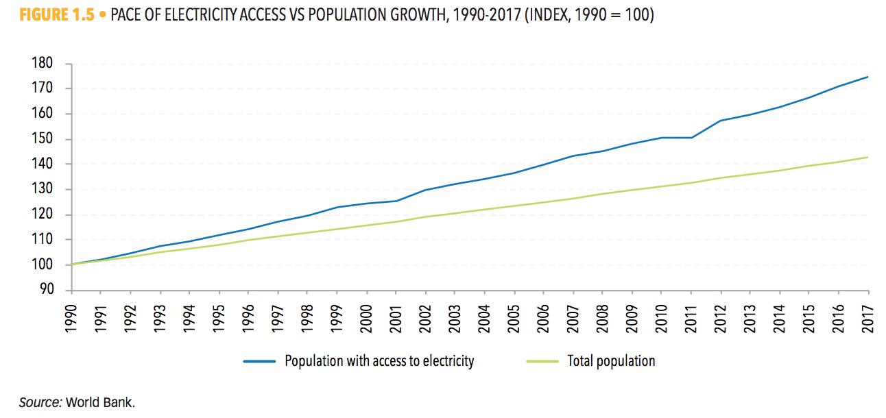 2017国家人口排名